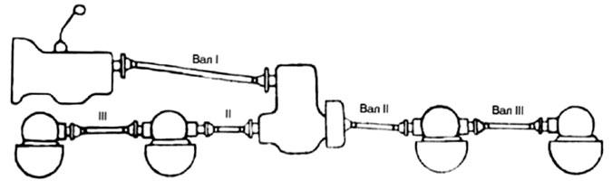 схема карданных валов тягача