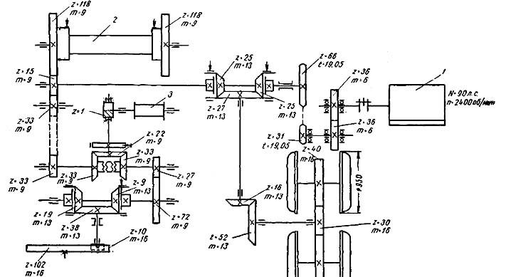 Кинематические схемы механизмов крана МК-ЦУМЗ-15: 1 - двигатель ЗИЛ-120; 2 - грузовой барабан; 3 - стрелоподъемный...