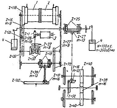 Кинематические схемы механизмов крана ПК-ЦУМЗ-15 1 - грузовой барабан; 2 - грейферный барабан; 3 - стрелоподъемный...