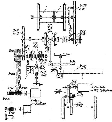 Кинематические схемы механизмов крана К-251 1 - грузовой барабан; 2 - грейферный барабан; 3 - стрелоподъемный барабан...