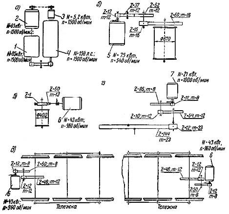 Кинематические схемы механизмов крана К-501 а - дизель-электрическая установка; б- грузовая лебедка; в...