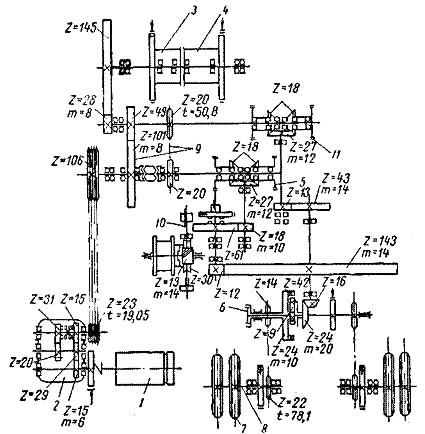 Кинематическая схема механизмов пневмоколесного крана К-123 1- двигатель; 2 - коробка перемены передач; 3...