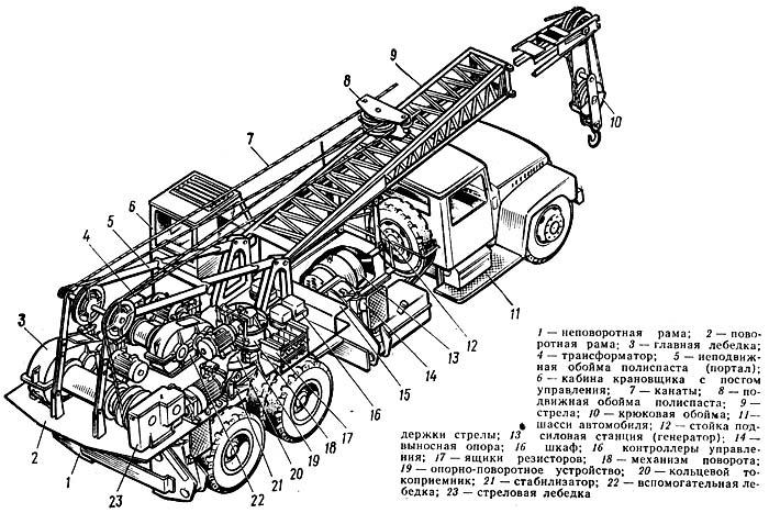 Кран КС-4561А