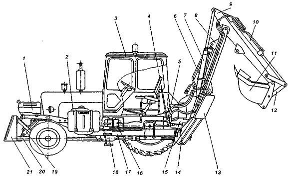 Юмз-6 эксковатор схема поворота стрелы