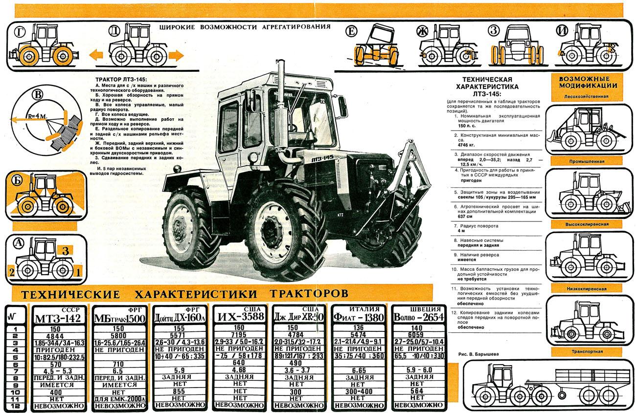 схема тракторного шасси
