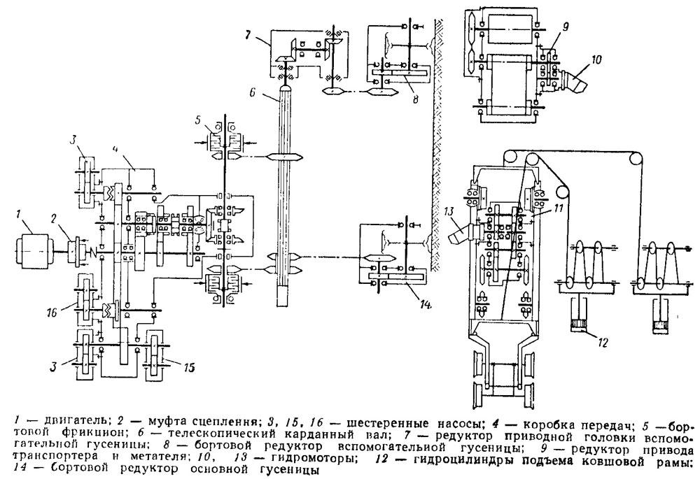 схема экскаватора ЭМ-152Б