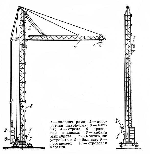 Башенный кран КБР-1