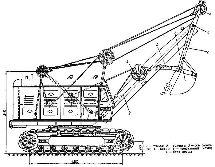 Д-60КСз (СМД-14Б).  Скорость передвижения в км/ч.  Схема экскаватора ТЭ-3м.